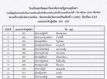 รายชื่อผู้มีสิทธิ์ประเมินวัดความพร้อมเพื่อเข้าเรียนในระดับชั้นประถมศึกษาปีที่ 1 ปีการศึกษา 2562 (เพิ่มเติม)