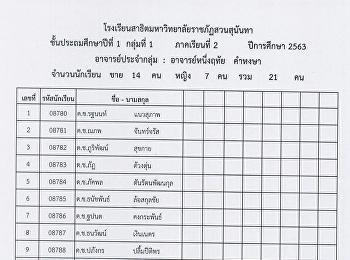 รายชื่อนักเรียนชั้นป.1-6 ภาคเรียนที่2 ปี 2563 (แยกเรียนตามกลุ่ม ช่วงCOVID 2019)
